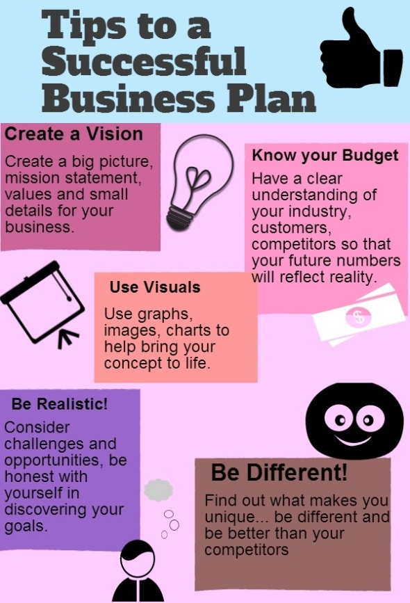 successful small business strategies 2013